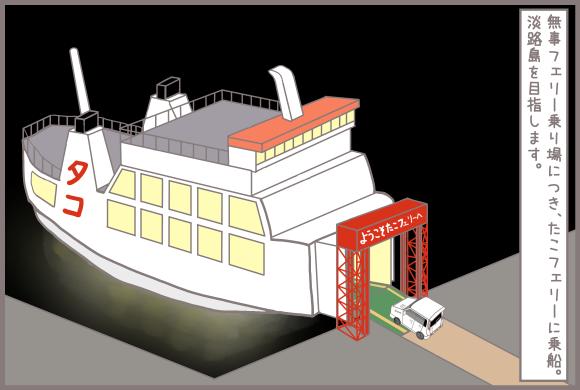 コーギーアルんち:タコフェリー乗船